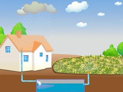 condominio allaccio depuratore acqua
