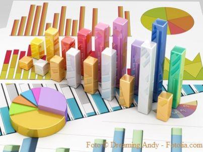 pil crescita sviluppo grafico