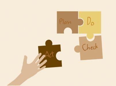 tappe di un piano di azione